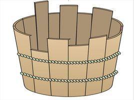 EMBA企业管理:水桶定律