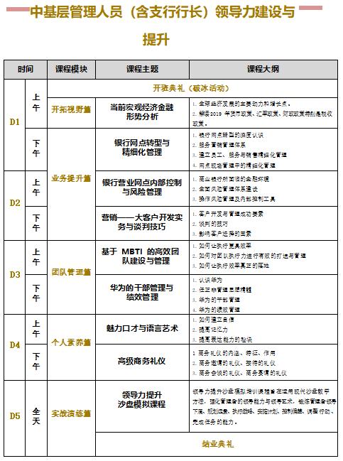 中国人民大学汉青商业银行系统培训